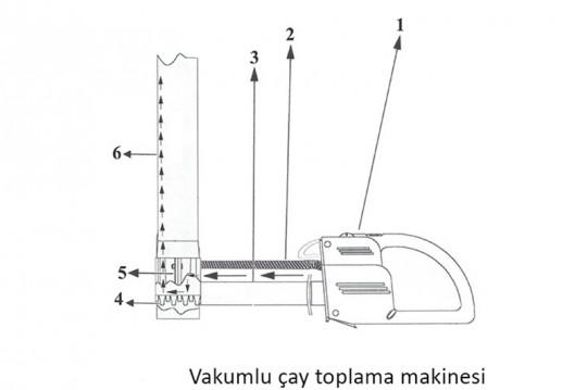 Cay-Toplama-Makinesi