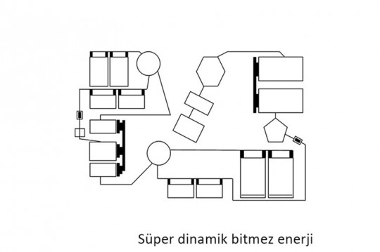 Dinamik-Bitmez-Enerji