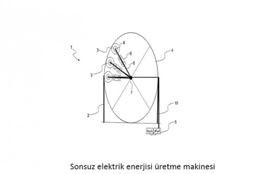Sonsuz-Elektrik-Enerjisi-Uretme-Makinesi
